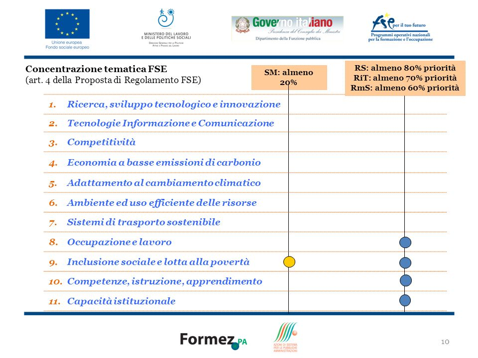 Concentrazione tematica FSE (art. 4 della Proposta di Regolamento FSE)
