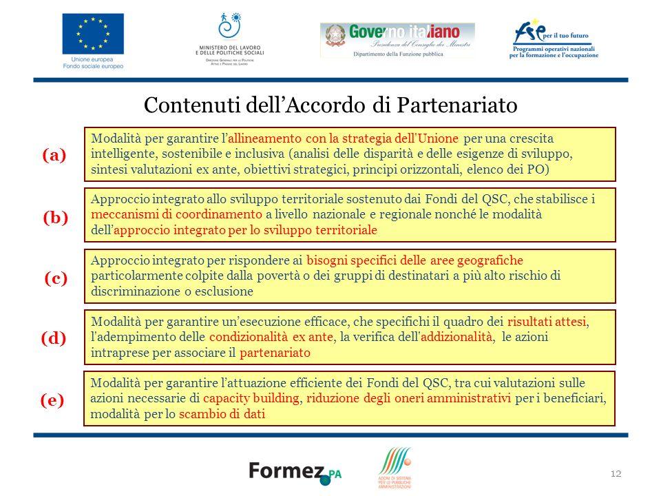 Contenuti dell'Accordo di Partenariato