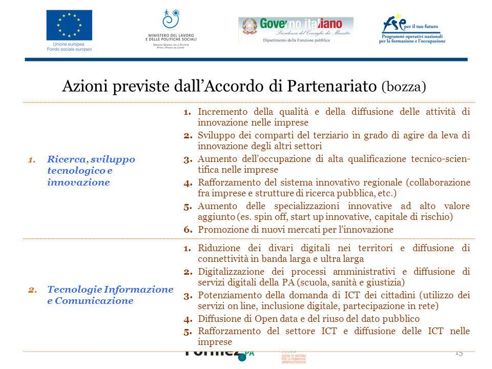 Azioni previste dall'Accordo di Partenariato (bozza)