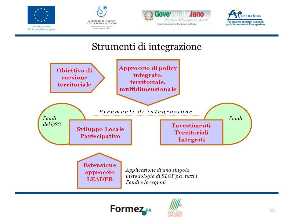 Strumenti di integrazione