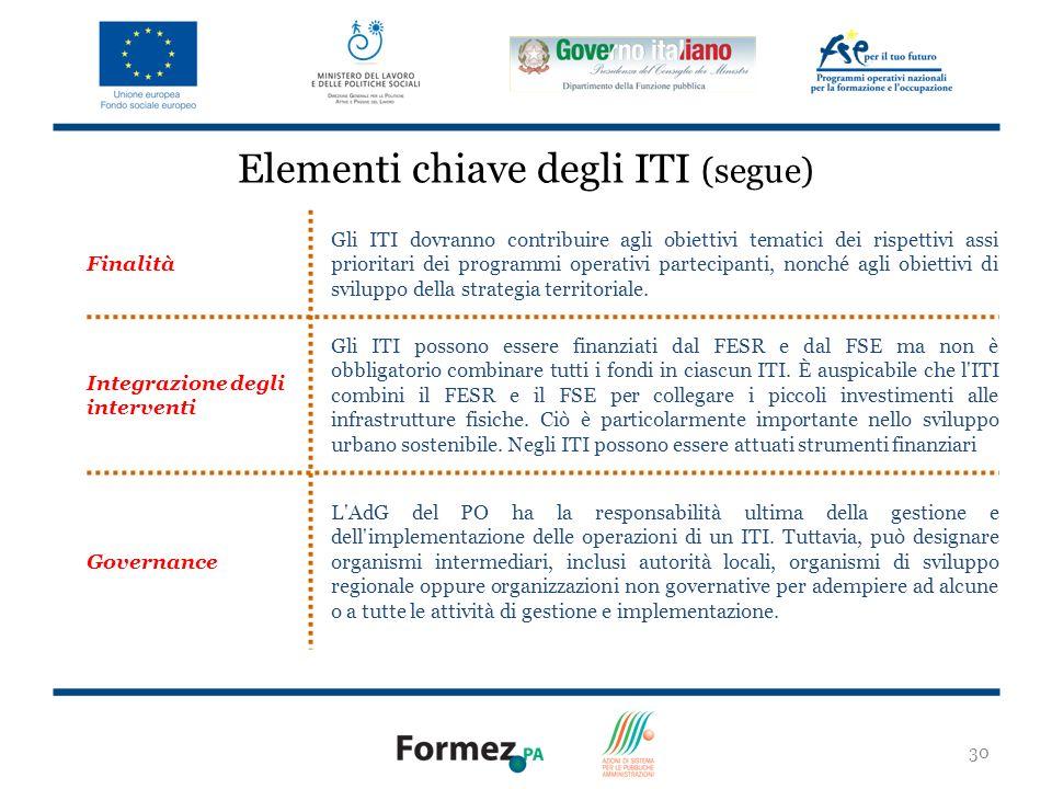 Elementi chiave degli ITI (segue)