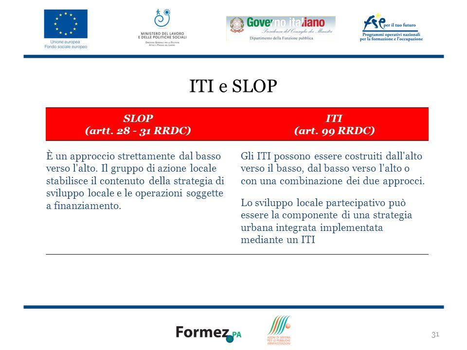 ITI e SLOP SLOP (artt. 28 - 31 RRDC) ITI (art. 99 RRDC)