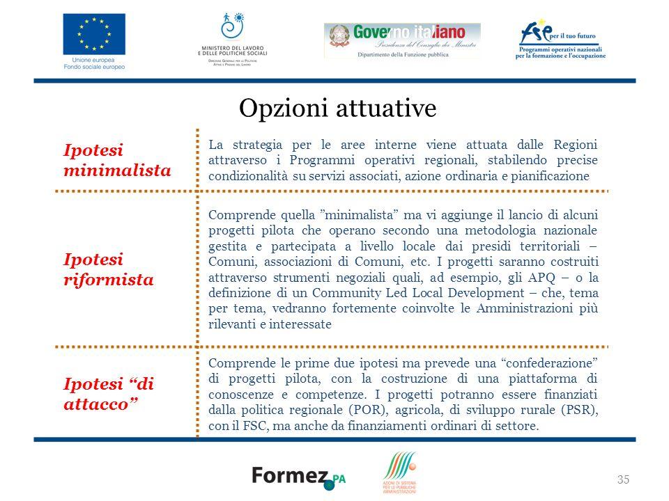 Opzioni attuative Ipotesi minimalista Ipotesi riformista