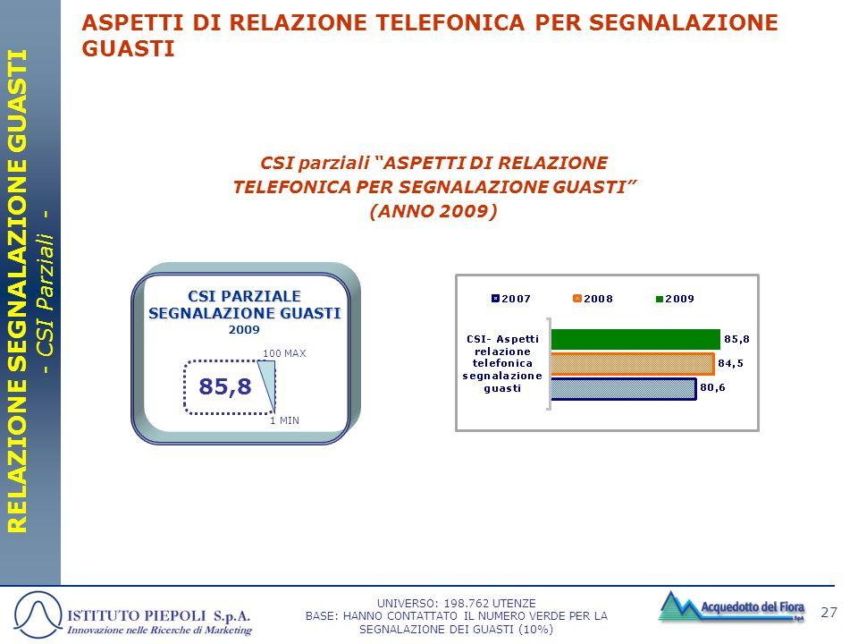 ASPETTI DI RELAZIONE TELEFONICA PER SEGNALAZIONE GUASTI