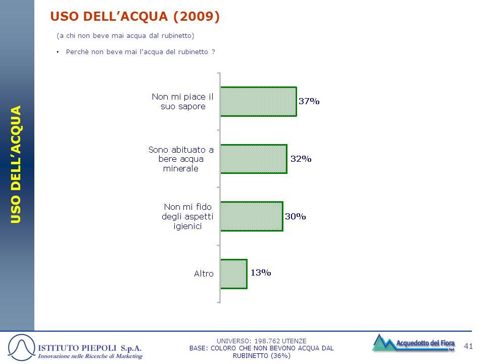 BASE: COLORO CHE NON BEVONO ACQUA DAL RUBINETTO (36%)
