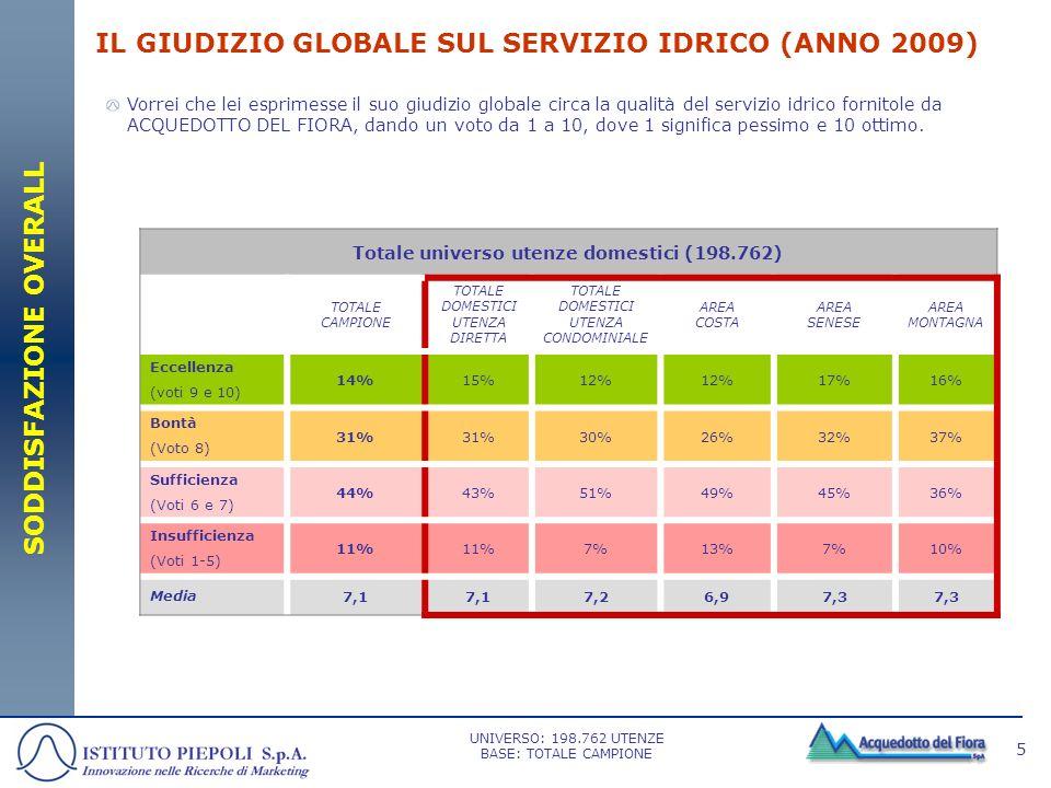 IL GIUDIZIO GLOBALE SUL SERVIZIO IDRICO (ANNO 2009)