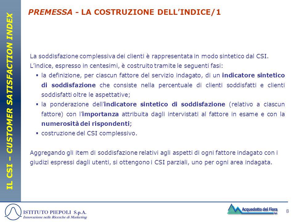 PREMESSA - LA COSTRUZIONE DELL'INDICE/1