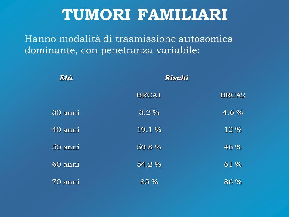 TUMORI FAMILIARI Hanno modalità di trasmissione autosomica dominante, con penetranza variabile: Età.