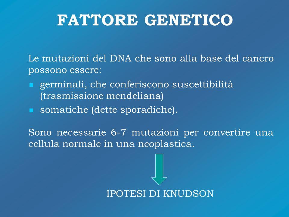 FATTORE GENETICO Le mutazioni del DNA che sono alla base del cancro possono essere: