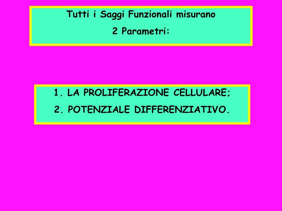 Tutti i Saggi Funzionali misurano 2 Parametri:
