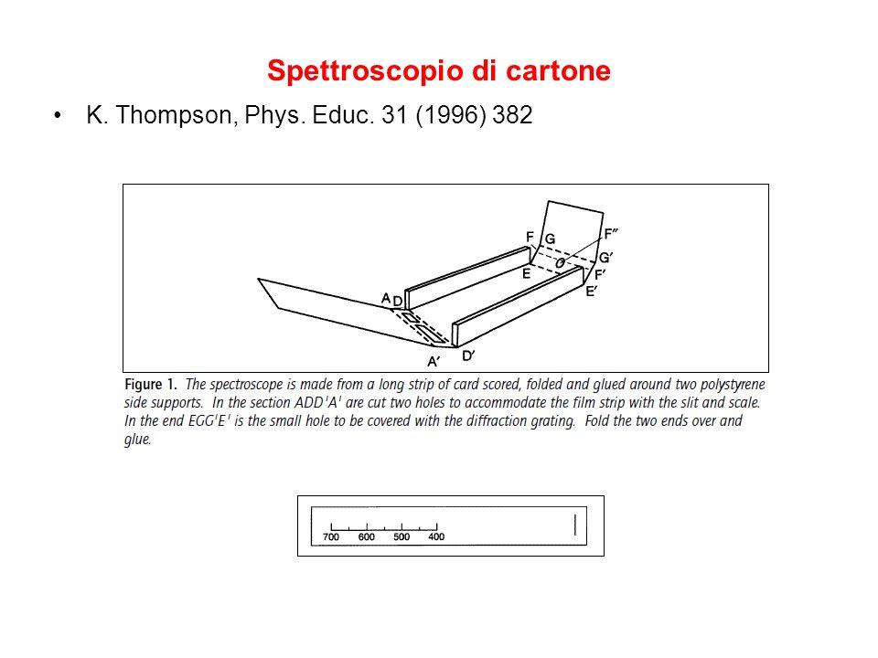 Spettroscopio di cartone
