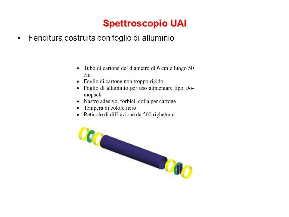 Spettroscopio UAI Fenditura costruita con foglio di alluminio