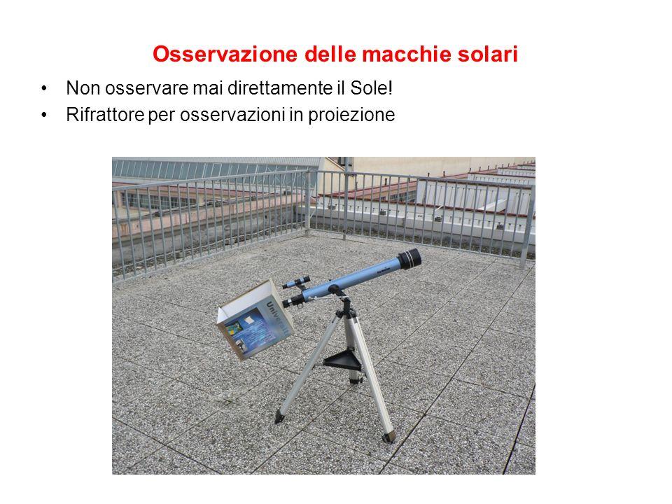 Osservazione delle macchie solari