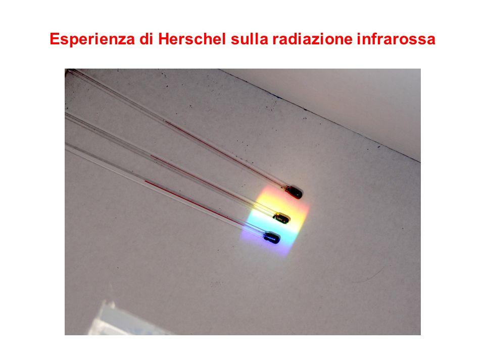Esperienza di Herschel sulla radiazione infrarossa