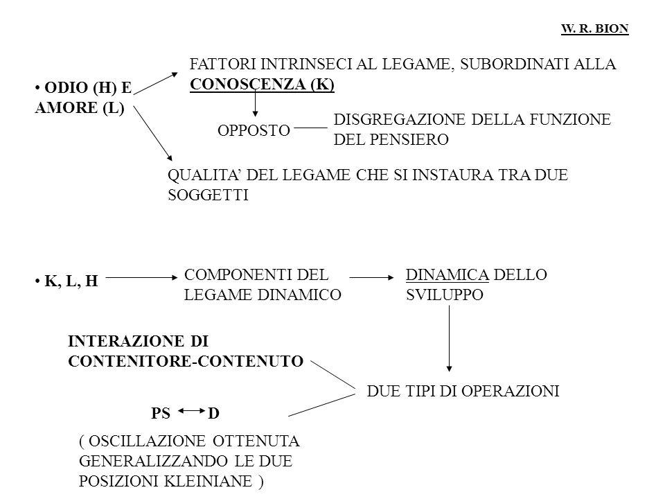 FATTORI INTRINSECI AL LEGAME, SUBORDINATI ALLA CONOSCENZA (K)