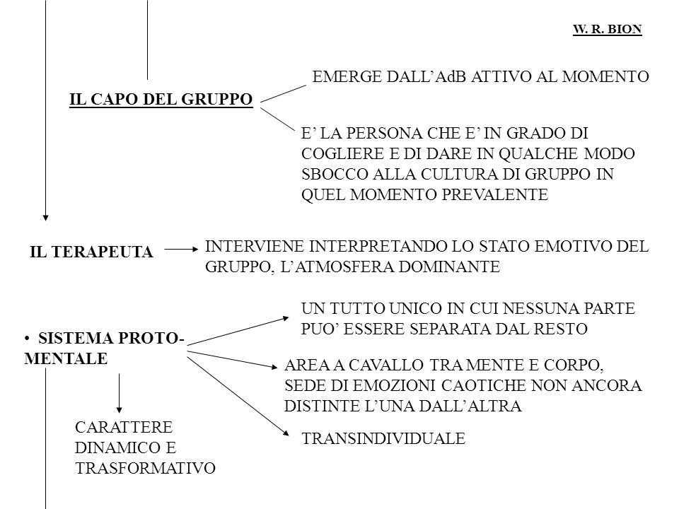 EMERGE DALL'AdB ATTIVO AL MOMENTO IL CAPO DEL GRUPPO