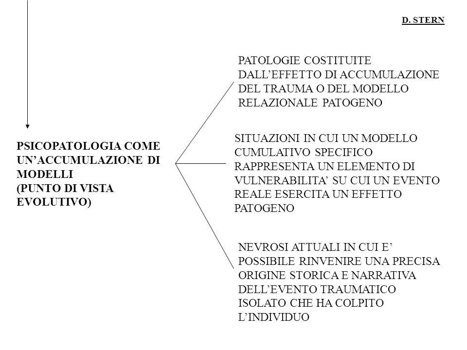 PSICOPATOLOGIA COME UN'ACCUMULAZIONE DI MODELLI