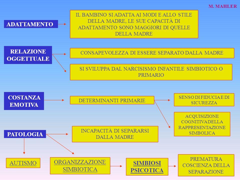 RELAZIONE OGGETTUALE COSTANZA EMOTIVA PATOLOGIA SIMBIOSI PSICOTICA