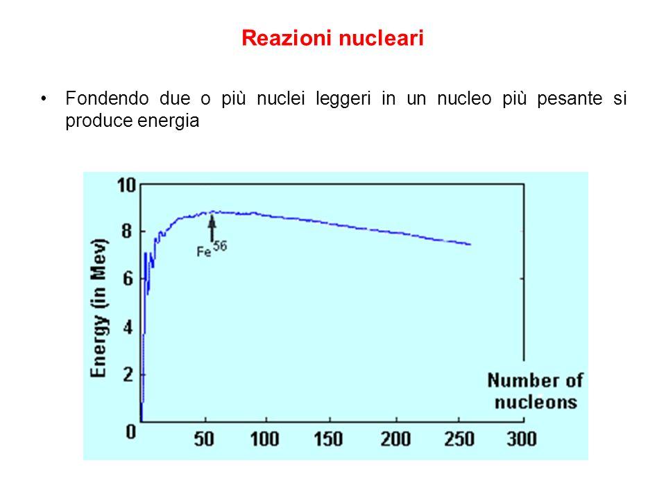 Reazioni nucleari Fondendo due o più nuclei leggeri in un nucleo più pesante si produce energia