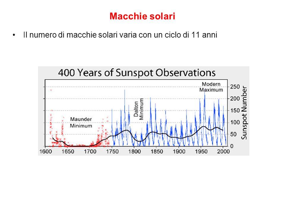 Macchie solari Il numero di macchie solari varia con un ciclo di 11 anni