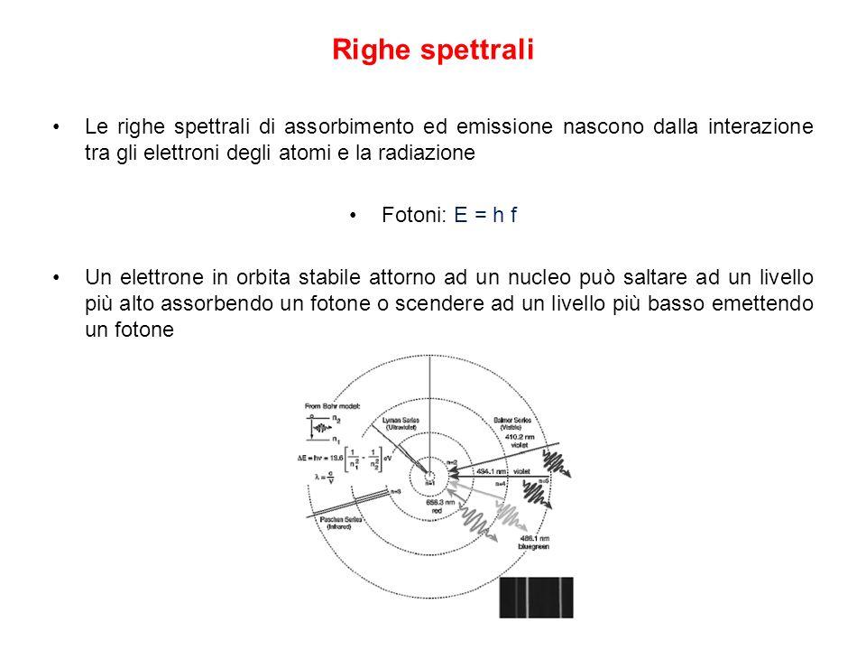 Righe spettrali Le righe spettrali di assorbimento ed emissione nascono dalla interazione tra gli elettroni degli atomi e la radiazione.