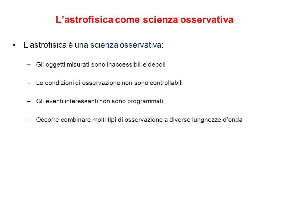 L'astrofisica come scienza osservativa