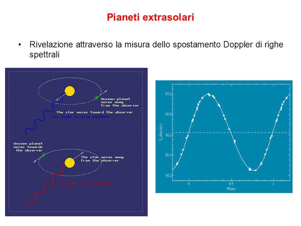 Pianeti extrasolari Rivelazione attraverso la misura dello spostamento Doppler di righe spettrali
