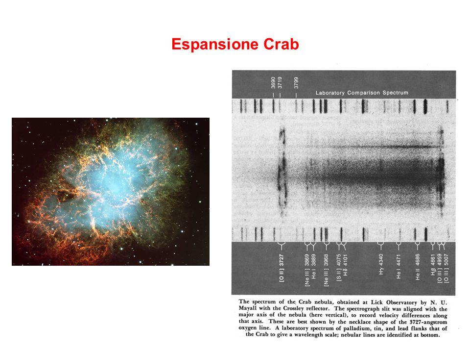 Espansione Crab