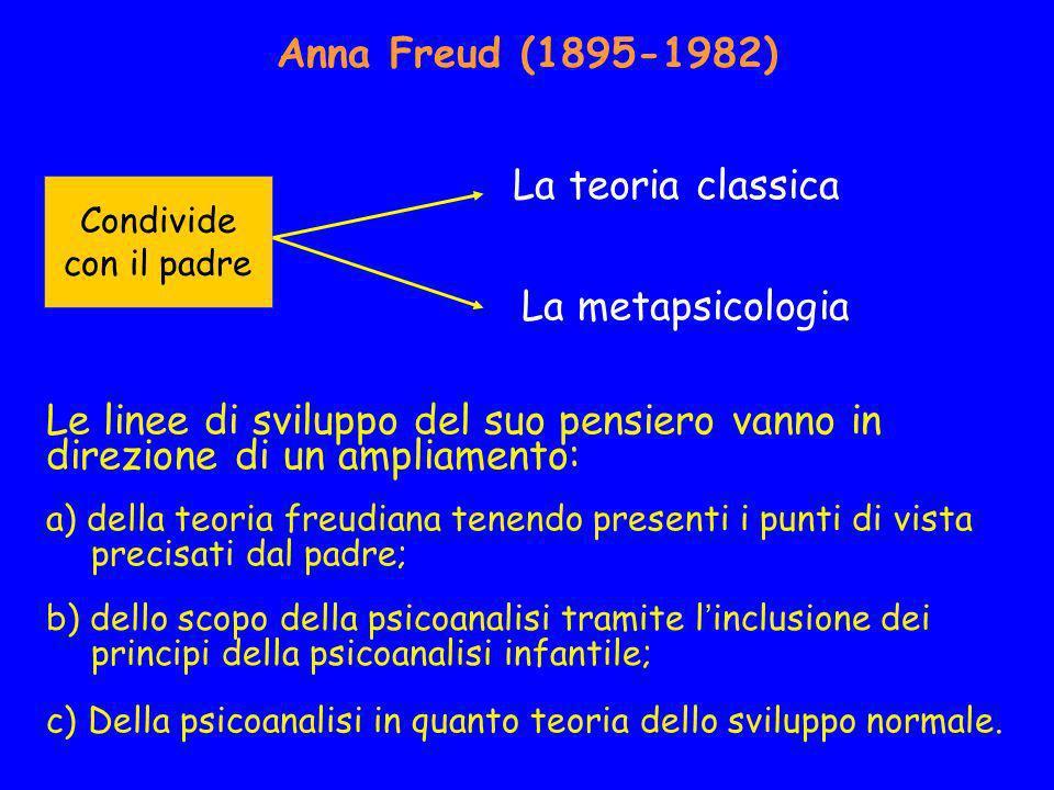Anna Freud (1895-1982) La teoria classica La metapsicologia