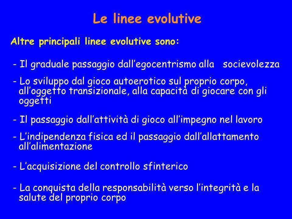 Le linee evolutive Altre principali linee evolutive sono: