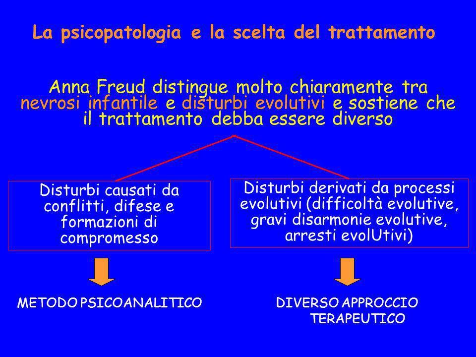 La psicopatologia e la scelta del trattamento