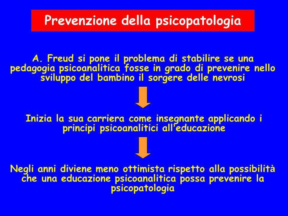 Prevenzione della psicopatologia
