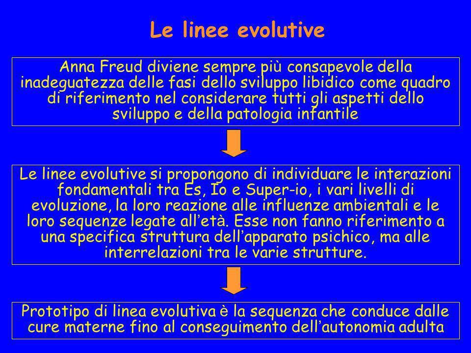Le linee evolutive