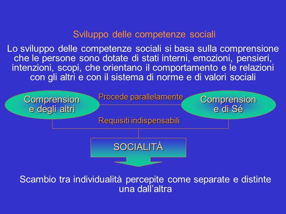 Sviluppo delle competenze sociali