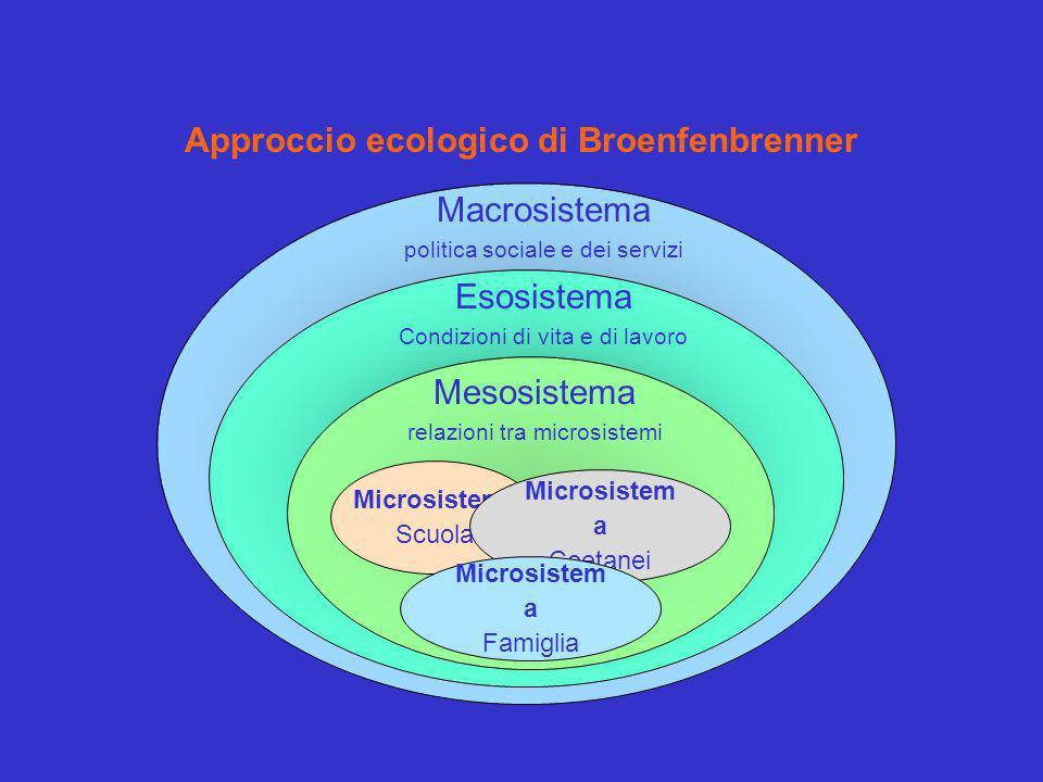 Approccio ecologico di Broenfenbrenner