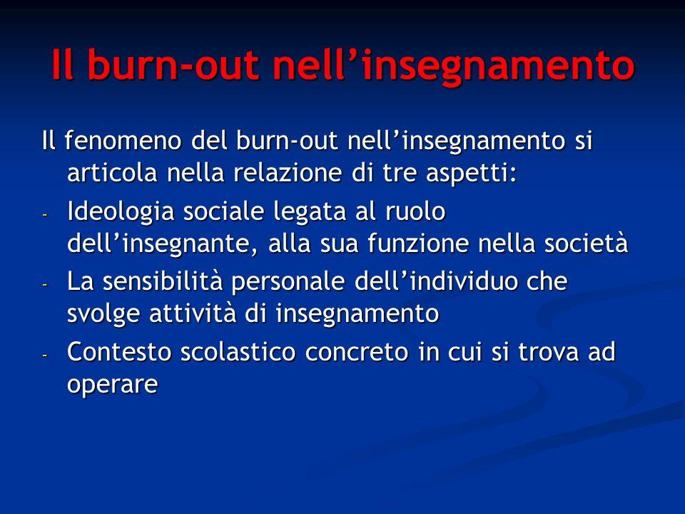Il burn-out nell'insegnamento