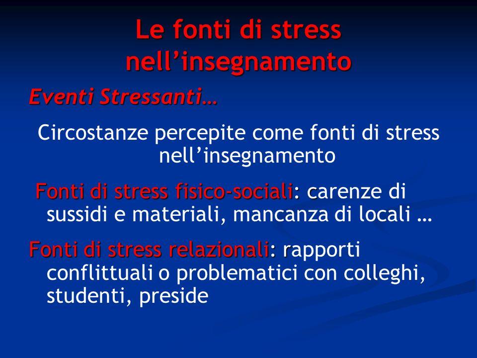 Le fonti di stress nell'insegnamento