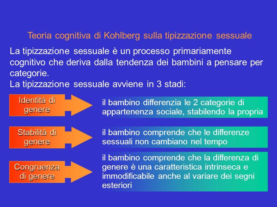 Teoria cognitiva di Kohlberg sulla tipizzazione sessuale