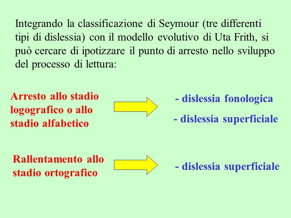 - dislessia fonologica - dislessia superficiale