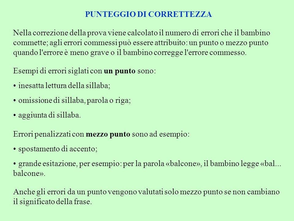 PUNTEGGIO DI CORRETTEZZA