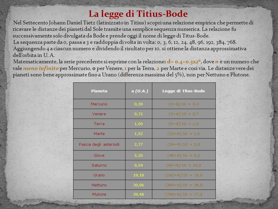 La legge di Titius-Bode