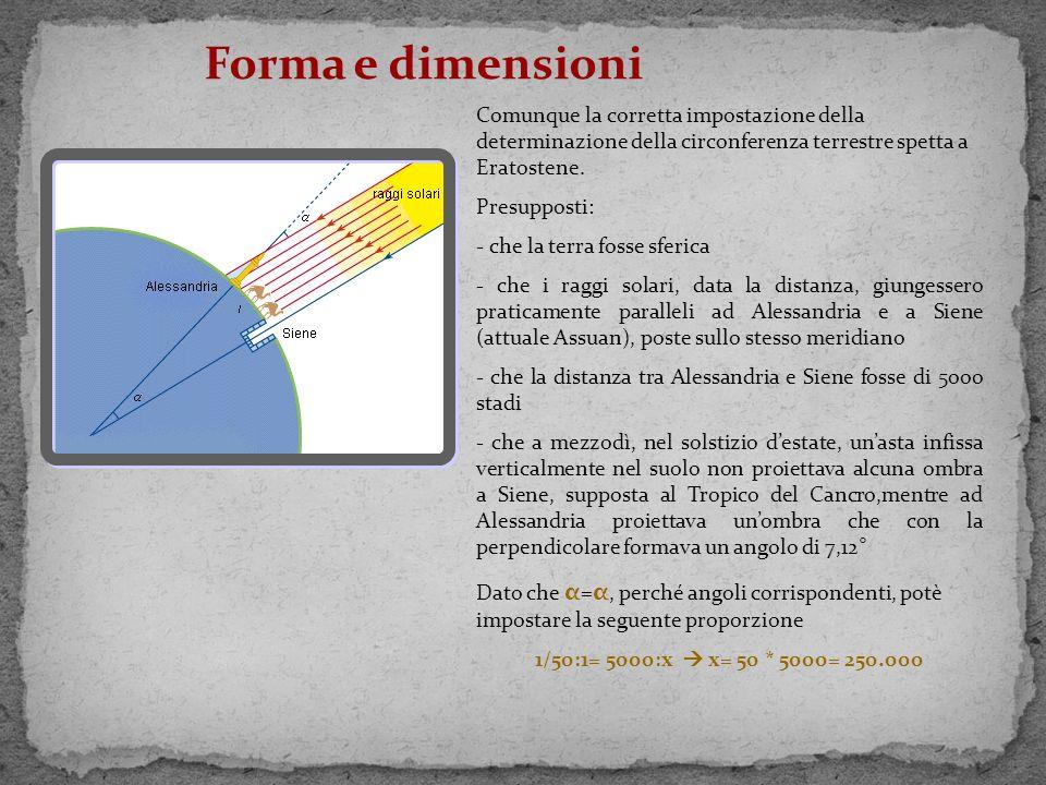 Forma e dimensioni Comunque la corretta impostazione della determinazione della circonferenza terrestre spetta a Eratostene.