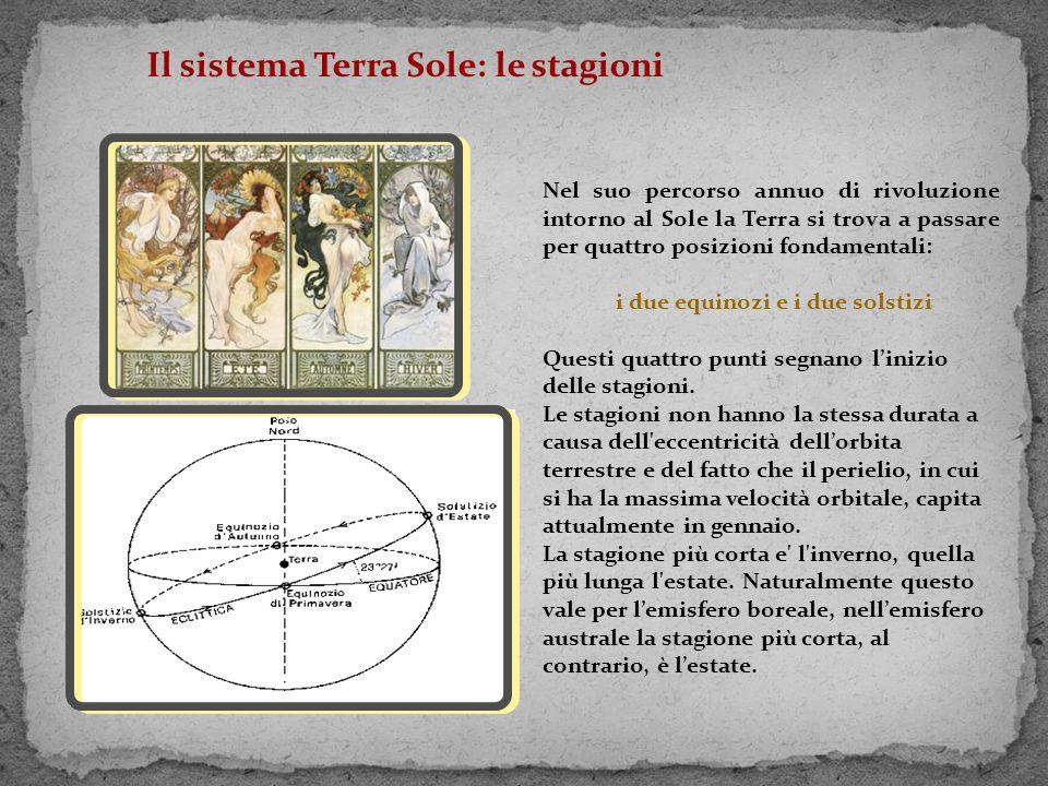 i due equinozi e i due solstizi