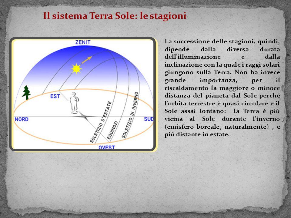 Il sistema Terra Sole: le stagioni