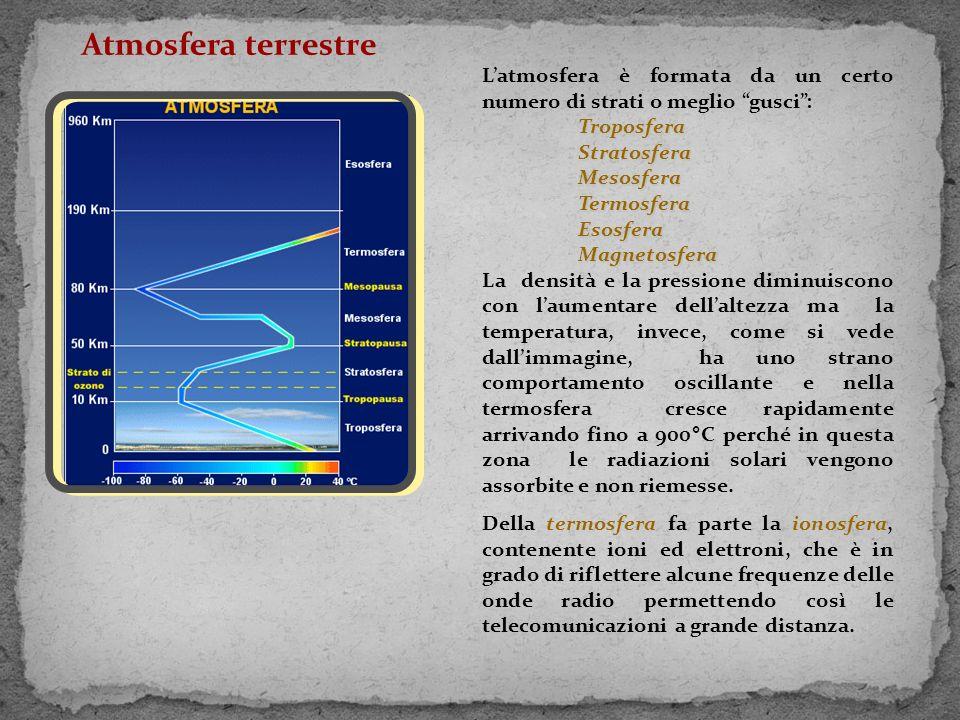 Atmosfera terrestre L'atmosfera è formata da un certo numero di strati o meglio gusci : Troposfera.