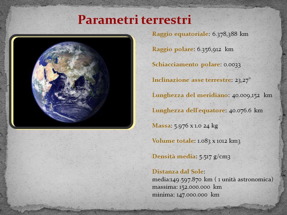 Parametri terrestri Raggio equatoriale: 6.378,388 km