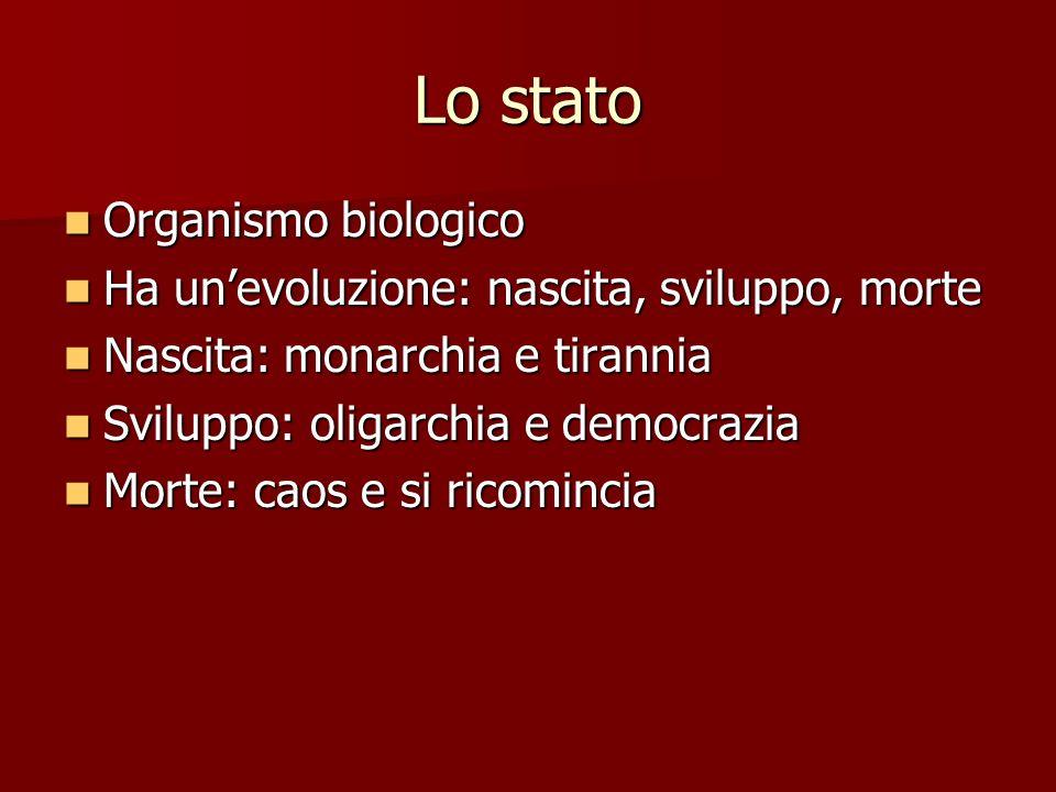 Lo stato Organismo biologico