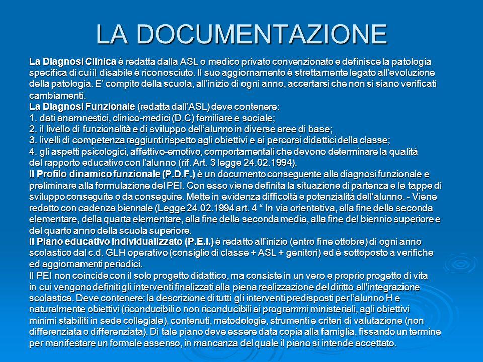 LA DOCUMENTAZIONE La Diagnosi Clinica è redatta dalla ASL o medico privato convenzionato e definisce la patologia.