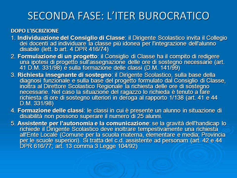 SECONDA FASE: L'ITER BUROCRATICO