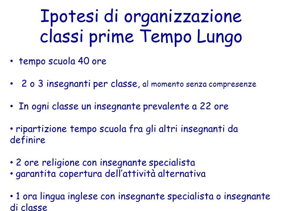 Ipotesi di organizzazione classi prime Tempo Lungo